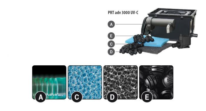 Kit Pratiko Advance 3000 Con UVC